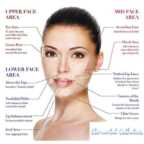 Botox Also Search For What Is The Difference Between Botox And Filler Elemental Esthetics