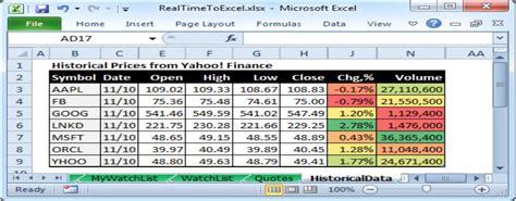 clean accurate historical stock data quantopian blog