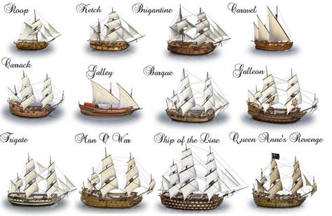 types of boats by size ships a pirate s glossary of terms