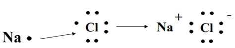 lewis dot diagram for sodium chloride ionic and covalent bonding sas