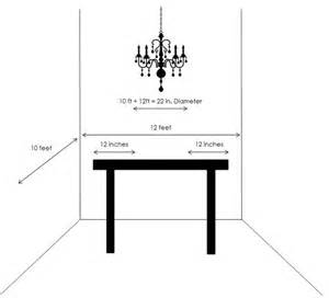 Standard Dining Room Table Dimensions finding the right size chandelier for your home we got lites