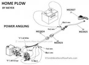 plow wiring diagram as well fisher minute mount fisher paykel dryer parts diagram elsavadorla