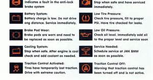 Bmw Warning Lights Dash Warning Lights Explained Maintaining Your Car