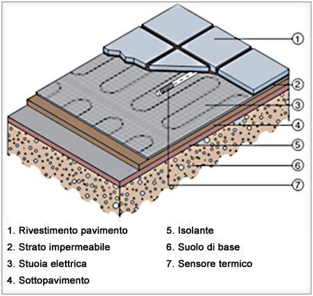 pavimento elettrico radiante costo pannelli radianti pavimento fibra di ceramica isolante