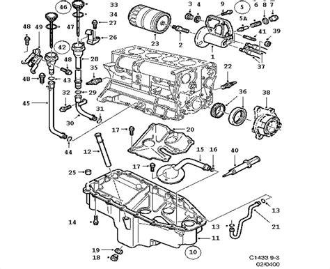 saab 93 parts diagram saab 9 3 engine schematics saab free engine image for
