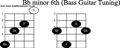 tutorial gitar regae kunci dasar ukulele untuk pemula kunci dasar ukulele untuk pemula tutorial gitar lengkap