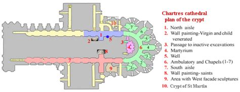Floor Plan Of Gothic Cathedral by Chartres Wonder Of The World France Zone At Abelard Org