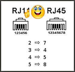 rj11 vers rj45 comment 231 a marche rj11rj45