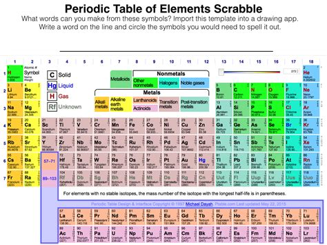 words with table periodic table of elements scrabble dryden