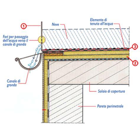 ghiaia dwg gronda cornicione legno cerca con particolari