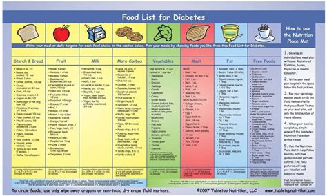 printable grocery list for diabetics low carb food list printable for diabetes download free