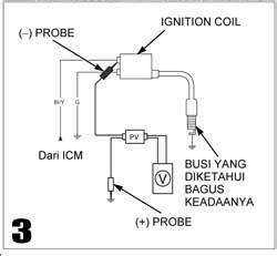 Pasaran Multitester Digital tips pengapian motor goodreall motor tips pengapian motor