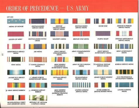 us military medals and ribbons identification for army armed forces decorations and awards collectors weekly