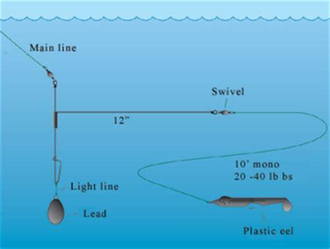 Alat Pancing Jigging Umpan Ikan Related Keywords Umpan Ikan