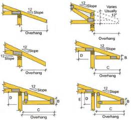 How To Build Window Cornice Deck Framing Diagram Deck Get Free Image About Wiring