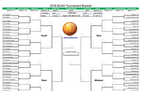 ncaa bracket template print the seeded march madness bracket for the ncaa tournament