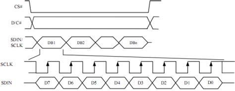 Oled 2828 Color Display Module oled 2828 color display module net gadgeteer compatible