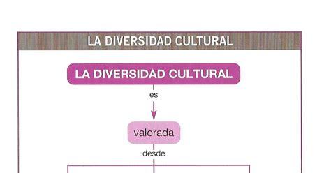la diversidad de la 8408074555 esquema sobre la diversidad cultural jpg google drive