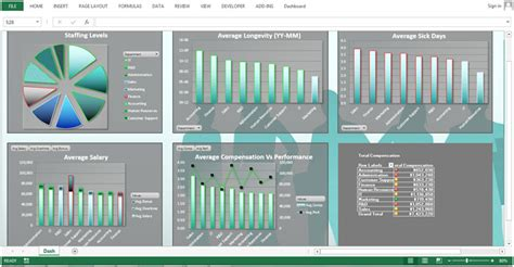 human resource dashboard by chatmaker microsoft excel