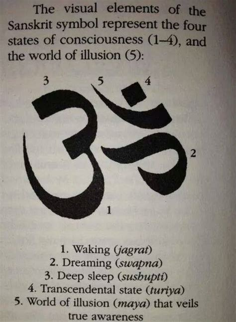 ohm tattoo meaning the meaning of the om symbol