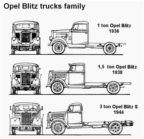 opel blitz ww2 100 opel blitz ww2 value gear details usa wwii sets
