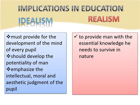 Realism Vs Idealism Essay by Idealism And Realism Educ 301