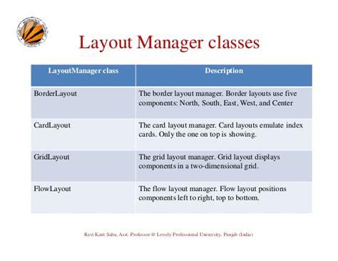Layout Manager Api   swing api