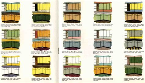 Kitchen Cabinet Color Schemes Retro Kitchen Paint Color Schemes From 1953 Retro Renovation