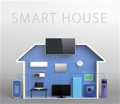 future home systems design inc balance of system equipment required for renewable energy