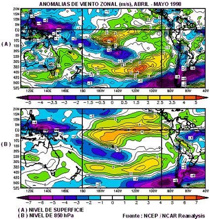 oscilacion sur el evento el ni 209 o oscilacion sur 1997 1998 su impacto