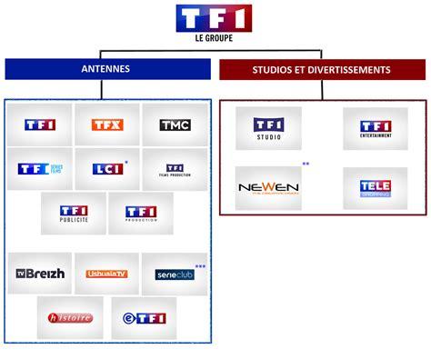 tf1 si鑒e tf1 le groupe organisation et activit 233 s antennes