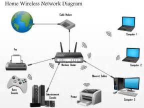 home media network schematic network diagram layouts
