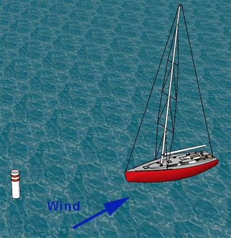 sailing boat under power momentum discussion sailing blog by nauticed
