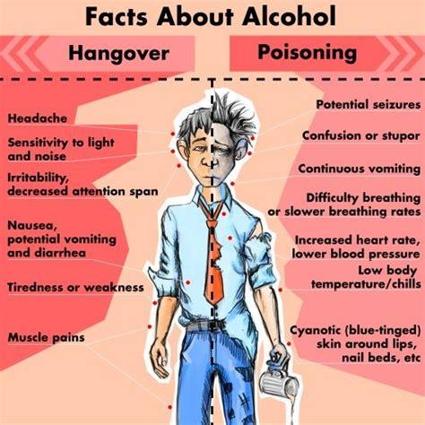 Acohol Doesn T Detox Poison by Best 25 Detox Symptoms Ideas On