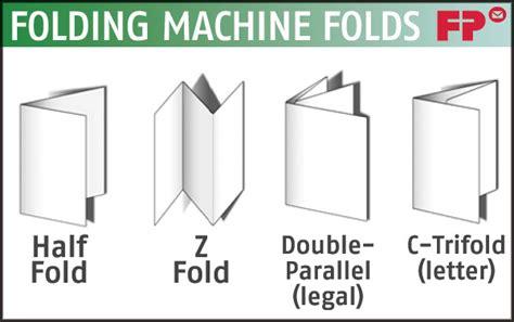 Paper Fold Types - fpi 2300 folder inserter