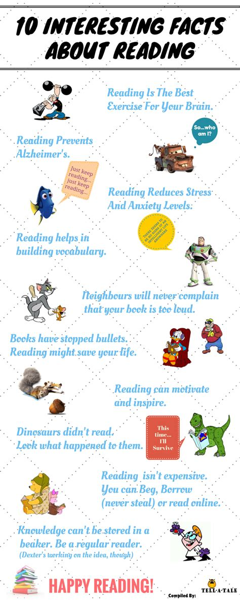 5 Interesting Things To Read by 10 True And Facts About Reading Infographic