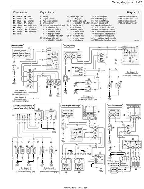 renault trafic air con wiring diagram gallery wiring
