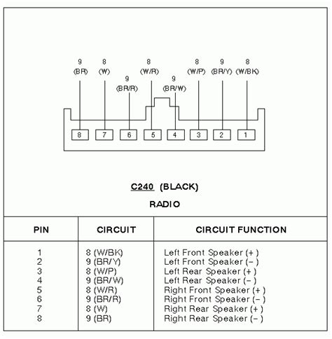 1995 ford f150 radio wiring diagram 1995 ford f150 radio wiring diagram wiring diagram and