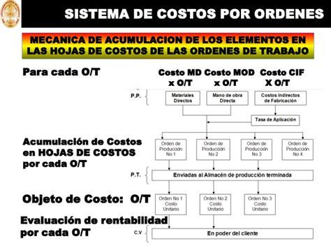 propuesta de un sistema de costo por procesos para las costeo por ot