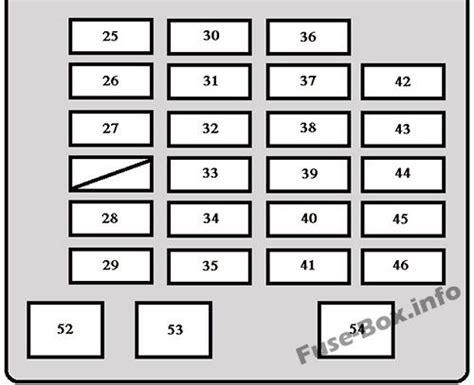Fuse Box Diagram Gt Toyota Sequoia 2001 2007