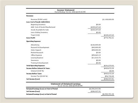 bagaimana membuat laporan keuangan yang baik bagaimana membuat presentasi bisnis dan manajemen yang