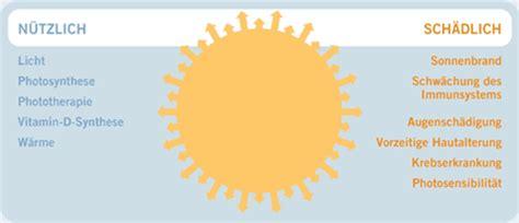Wenn Die Sonne Ihre Strahlen
