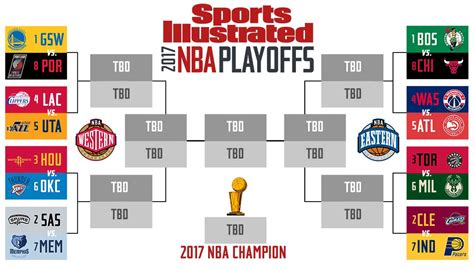 Mba Schedule by Nba Playoff Bracket 2017 Matchups Schedule