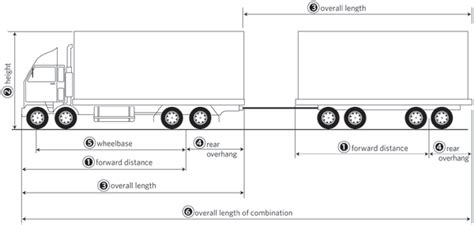 Fifth Wheel Trailers Floor Plans by Vehicle Dimensions And Mass Nz Transport Agency