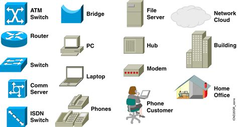 network layout symbols cisco icons and symbols note
