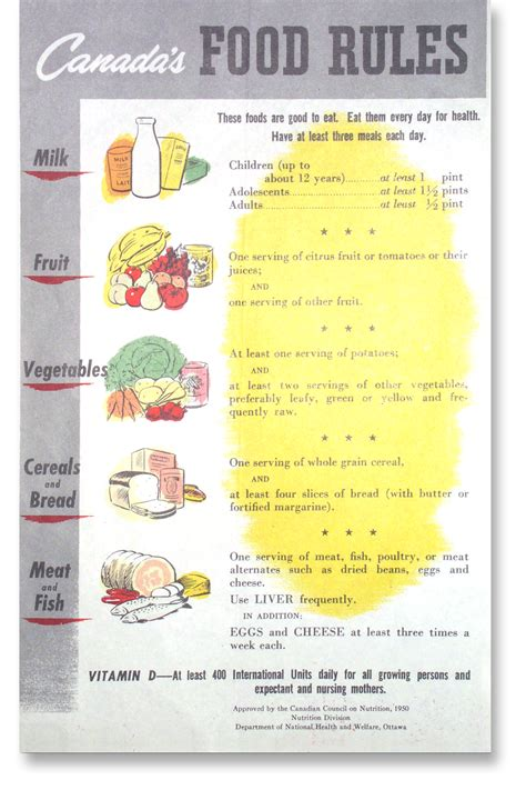 printable version canada s food guide canada s food guide food for health
