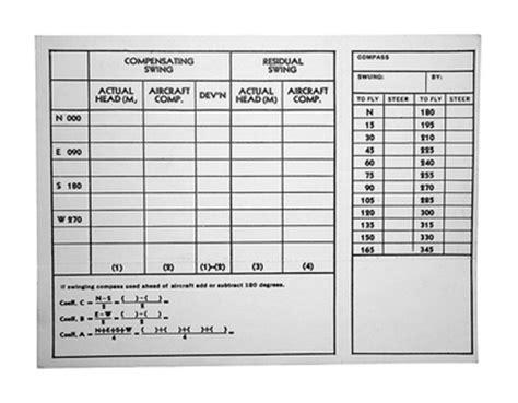 compass card template an5823 1 compass correction card univair aircraft