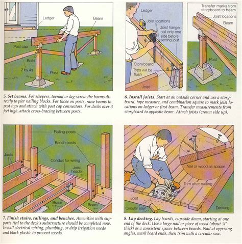 making plans free free home plans deck building free plans