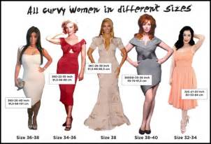 Vanity Metrics Marilyn Monroe Archives Page 3 Of 3 Style Has No Size