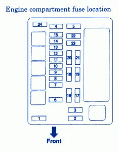 2011 mitsubishi lancer fuse box diagram free